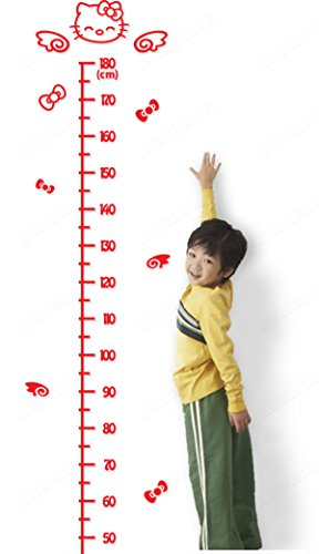 hello kitty height chart - 3