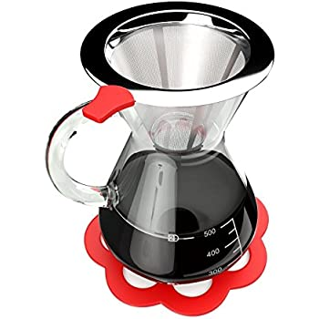 Image Result For Coffee Cup Trivet Amazon