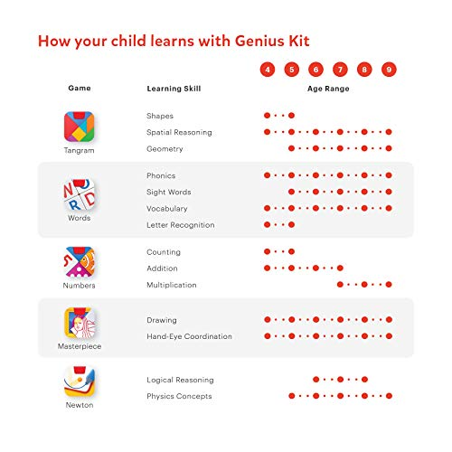 Osmo Genius Kit for iPad by Osmo (Image #5)