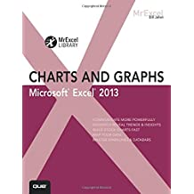 Jelen: Excel 2013 Charts and Graphs (MrExcel Library)