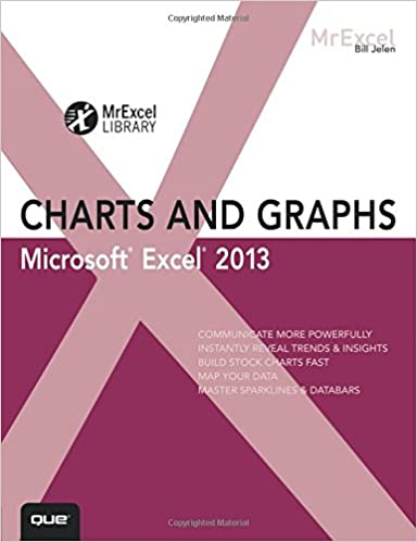 amazon com excel 2013 charts and graphs mrexcel library