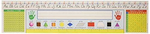 Alphabet Number Line Modern Nameplates - Carson Dellosa Modern Manuscript, Grades 1-3 (124000)
