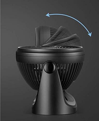 AmazonBasics 3 Speed Small Room Air Circulator Fan, 7-Inch