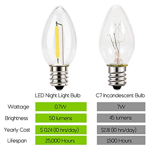 Night Light Bulbs, Emotionlite C7 Candelabra LED Light Bulbs, E12 Chandelier Base, 4W 5W 6W 7W Incandescent Equivalent, Warm White, 2700K, Clear, UL Listed, 4 Pack