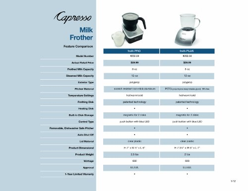 Capresso frothPRO 202 Automatic Milk Frother
