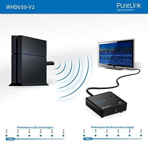 Purelink Whd030wireless Hd Extender Set Für Hdmi Mit Elektronik
