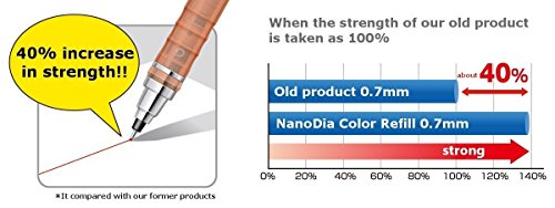 Uni NanoDia Color Mechanical Pencil Leads, 0.5mm, 7 Colors, Total 140 Leads, Sticky Notes Value Set by Stationery JP (Image #1)