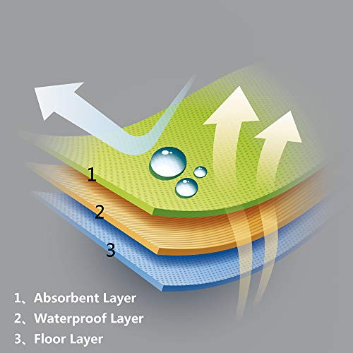 Garage Floor Mat (18' x 7'6''), Absorbent/Waterproof/Lightweight/Washable Garage & Shop Parking Mats by KALASONEER (Image #6)