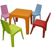 Juegos de muebles infantiles
