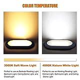 Facon New LED 12V Bright Pancake Light Interior