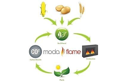 Moda Flame Valencia PRO Wall Mounted Ethanol Fireplace