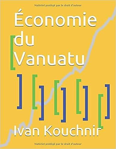 Économie du Vanuatu