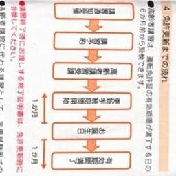 Amazon ハンディスキャナー Munbyn Usb接続 スキャナー 自炊 Jpg Pdf A4用紙 ドキュメントスキャナocr機能 手持ち ハンドスキャナー ポータブル 本 書籍 写真 名刺 最大900dpi 自動保存16g Sdカード ギフト 日本語取扱説明書付き Munbyn ハンディスキャナ 通販