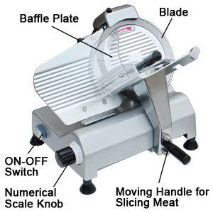 Helpful Electric Slicer Butcher Equipment Food Meat Chopper Machine Equipment Device Facility Tool Kit Set Instrument