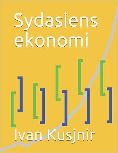 Sydasiens ekonomi