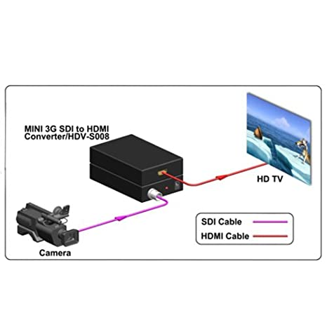 480i to 720p converter weight