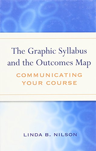 The Graphic Syllabus And The Outcomes Map  Communicating Your Course