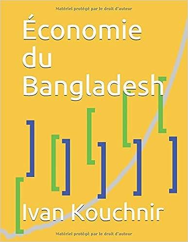 Économie du Bangladesh