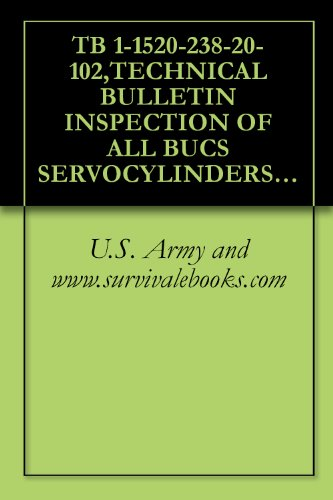 tb-1-1520-238-20-102technical-bulletin-inspection-of-all-bucs-servocylinders-for-application-of-seal