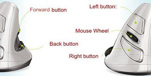 zelesouris 2 4ghz souris ergonomique verticale sans fil mouse verticale laser ergonomique avec. Black Bedroom Furniture Sets. Home Design Ideas