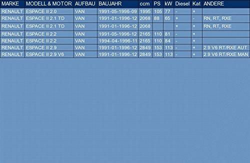 Anbauteile f/ür ESPACE II 2.0 2.1 TD 2.2 2.9 2.9 V6 VAN 105//88//110//153hp 1991-1996 ETS-EXHAUST 51660 Endtopf Auspuff