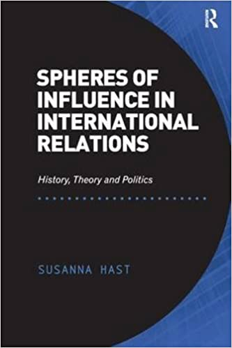 Spheres of Influence in International Relations: History,