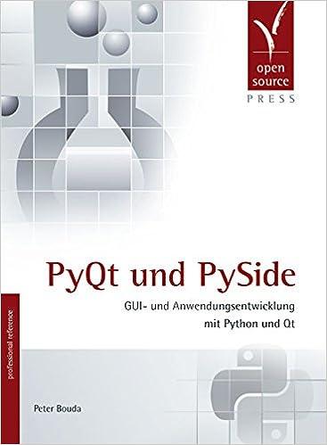 PyQt und PySide