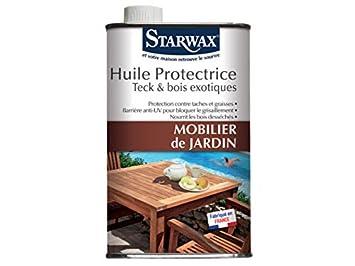 Schutzöl für Gartenmöbeln Teak und Holz Exotische 2L: Amazon ...