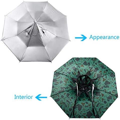 Regenschirmhut