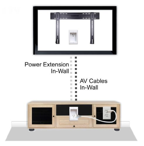 PowerBridge ONE-CK Recessed In-Wall Cable Management
