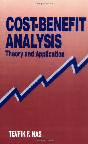 Cost-Benefit Analysis: Theory and Application