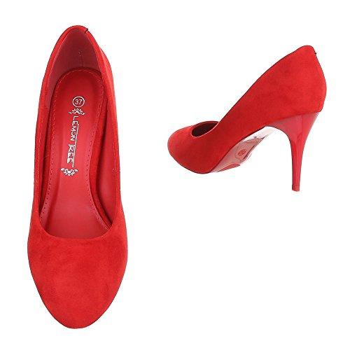 Rouge Femme Chaussures Ital Design Compensées wCqqSR