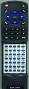 MAGNAVOX Replacement Remote Control for NB504UD, H2080MW8, NB504