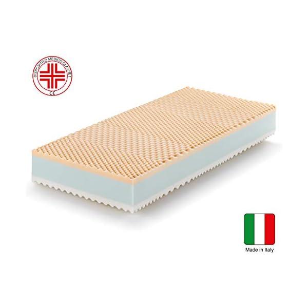 Marcapiuma - Materasso Singolo Memory 80x190 alto 22 cm - RAINBOW - Grado Rigidità H2 Medio Dispositivo Medico effetto… 3 spesavip