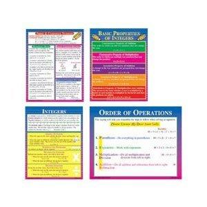 Pre-algebra Grade 4 - 9 Poster Set