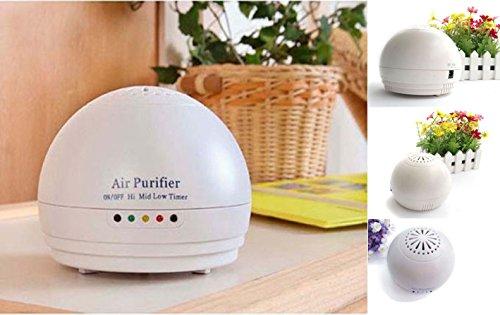 Welltop mini travel size quiet breeze air purifier for Office air purifier amazon