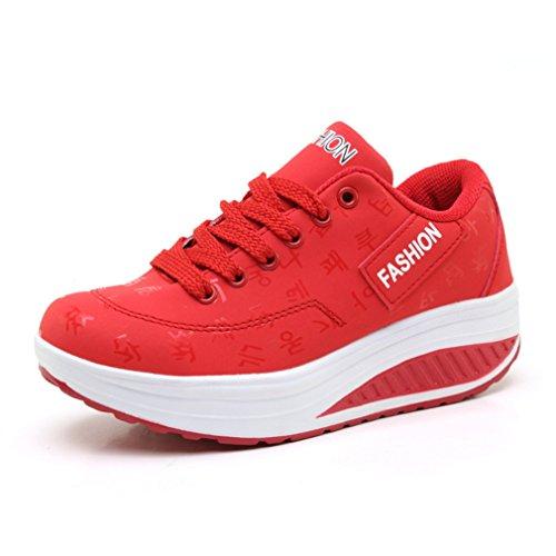 Rosso Sneaker LFEU Rosso Rosso Donna Donna Donna LFEU LFEU Sneaker Sneaker LFEU qztgnBSxw