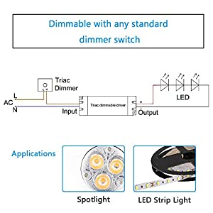 25W Dimmable Driver LED Power Supply – ETL 12V DC Dimming LED Drivers Transformer Compatible with Lutron, Leviton