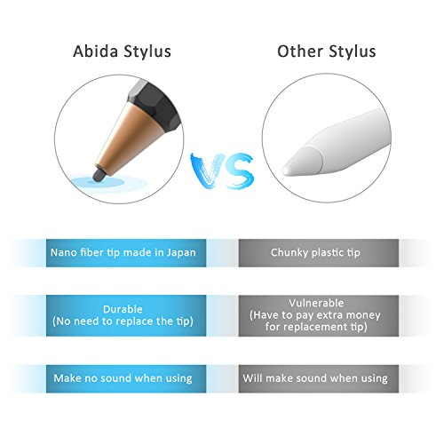 Abida Stylus for iPad, Touchscreen Pen with Fiber Fine Tip, Rechargeable, No Need App or Bluetooth for iOS Devices, Especially for Apple Devices Such as iPad, iPhone, iPad Pro - Brown by Abida (Image #2)