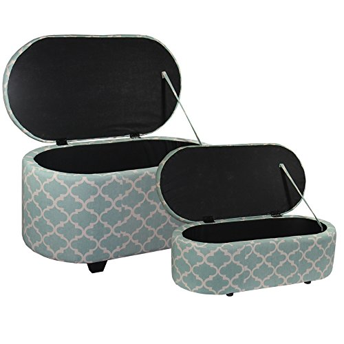 4561 2 Piece Clover Storage Ottoman, Moroccan, Teal Blue (Media Storage Ottoman)