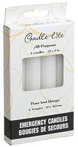 428590 Emergency Candles 4/Pk