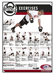 ND Sports Kettlebell Training Instructing A1 Poster