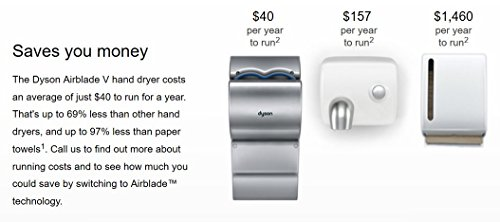 Dyson Airblade Hand Dryers Ab04 Series: Dyson Airblade AB14 Hand Dryer - White - 120V
