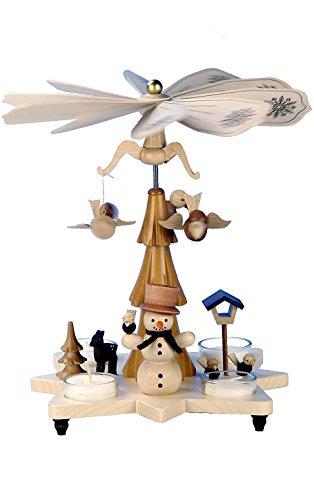 (Christian Ulbricht 33-301 Pyramid-Snowman-10.5