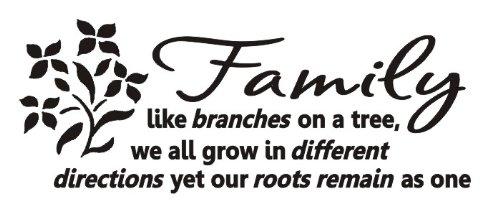 Family Tree Sayings 89977 Loadtve