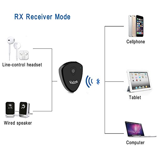 Bluetooth Transmitter Receiver, Rockrock 2-in-1 Wireless Bluetooth Audio Adapter with 3.5mm Stereo Output for Car Kit Headphone Speakers TV PC MP3/MP4 Cellphone Tablets- APTX Low Latency by Rockrok (Image #4)