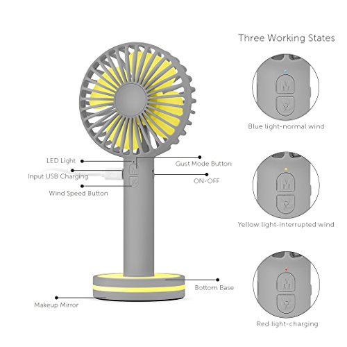 Function Labs Personal Mini USB Handheld Cooling Fan - Rechargeable, Compact, Portable, Adjustable 3 Fan Speed and Perfect for Kids/Camping- Comes with Magnetic Mirror Base (Grey Yellow) by Function Labs (Image #3)