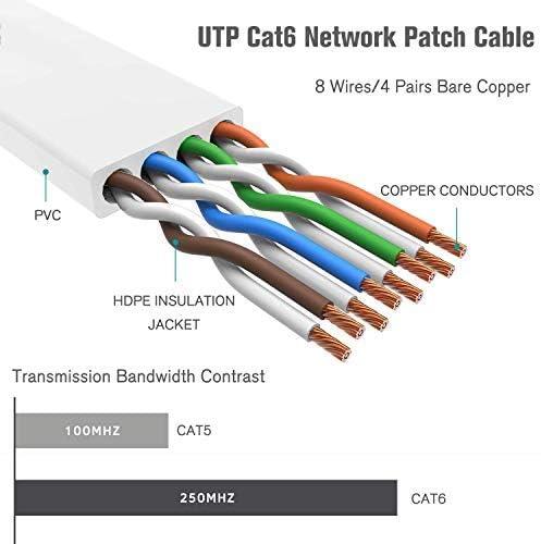 Black 20 ft UTP CAT 6 RJ45 20 Feet Patch Network Cord LAN Internet Cable Cat6 Ethernet Cable