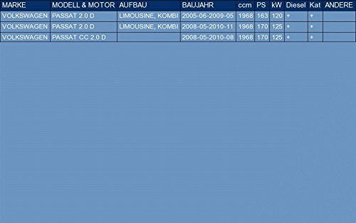 CUHAWUDBA Car Gear Shift Stick Gaiter Boot Dust Cover For E36 E46 E34 E30 E28 E24 1998-2005