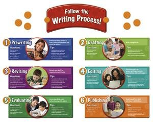 Writing Process BBS by Edupress